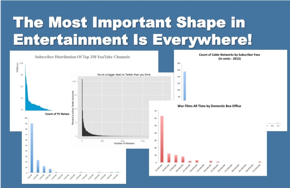 the most important shape in entertainment part iii the examples