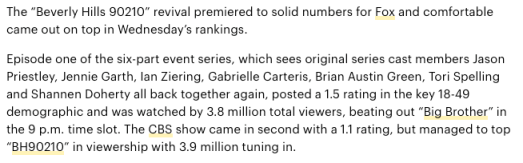 Image 1 - Variety TV Rating