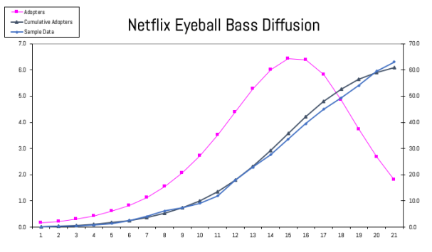 IMAGE 3 - Eyeball Bass Diffusion