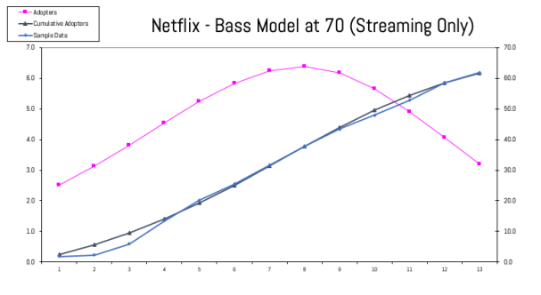 IMAGE 8 - Streaming Only Bass Model