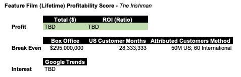 Image 19 Profitability Scorecard