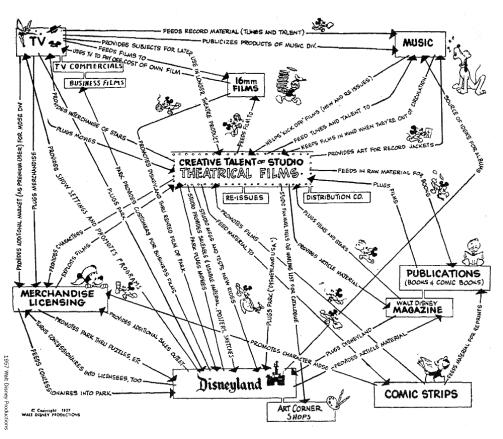 IMAGE 11 - Disney Original Flywheel