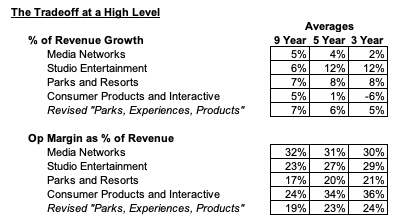 IMAGE 7 - Growth Rates