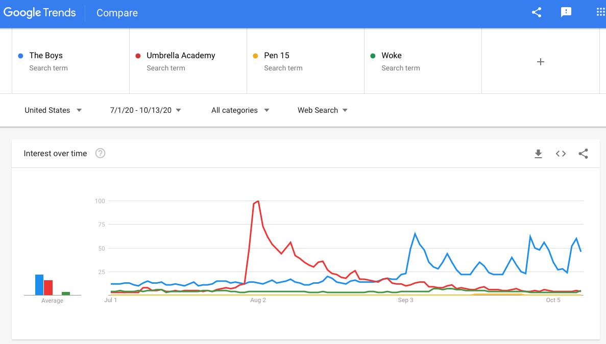 Image 7 - G Trends Hulu