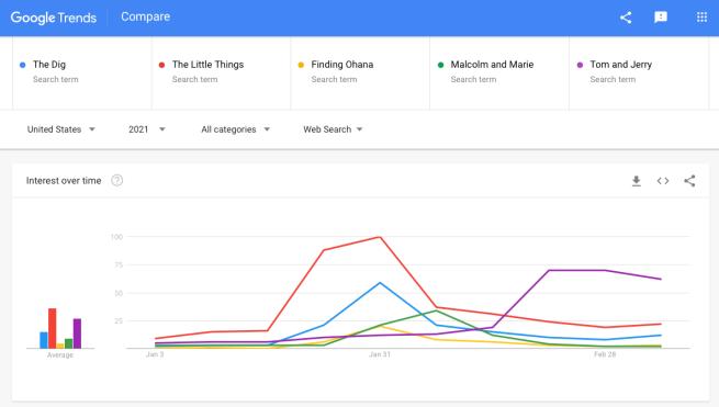 IMAGE 9 - Film Trends
